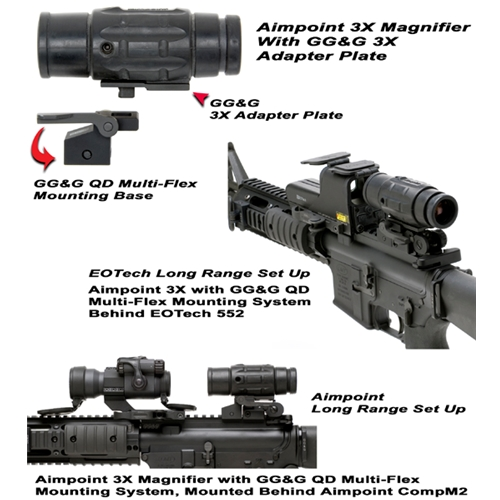 Aimpoint 3X Magnifier  Adapter for Multi-Flex Base